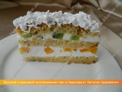 Популярные рецепты тортов, фото